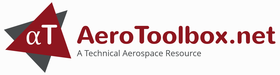 Introduction to Airfoil Aerodynamics | AeroToolbox net