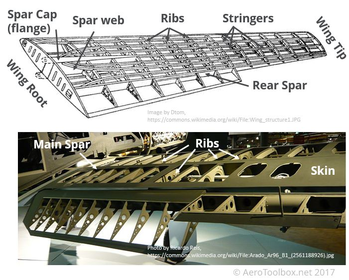 Introduction to Wing Structural Design