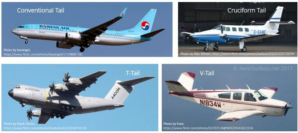 aircraft-tail-classification
