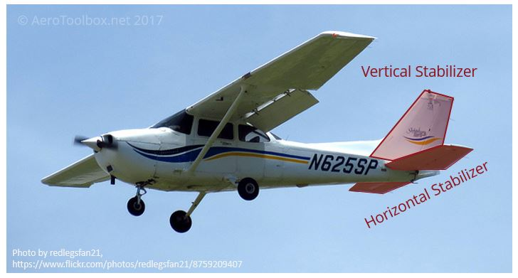Horizontal and Vertical Tail Design