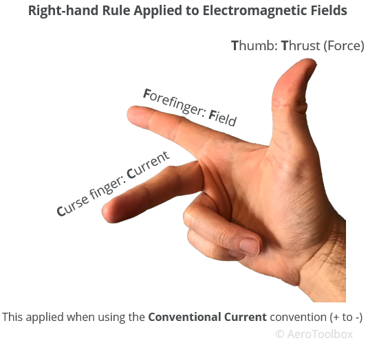 flemming-right-hand-rule
