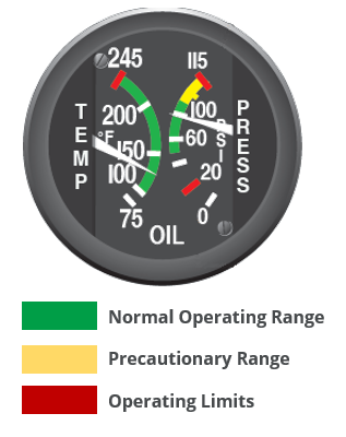 oil-temp-pressure-gauge
